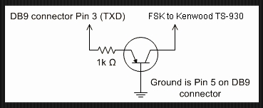 FSK interface for Kenwood TS-930