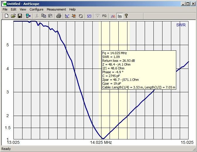 "20 Meter CW 14025 kHz 180 Mode (Driven = 382.5"", Director = 403.8"")"