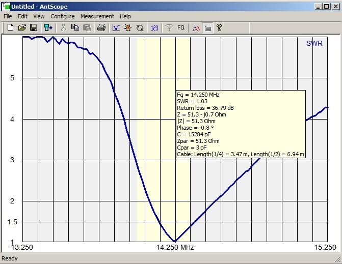 "20 Meter Phone 14250 kHz 180 Mode (Driven = 377.1"", Director = 398.1"")"