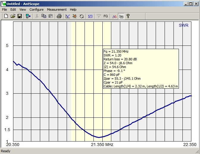 "15 Meter Phone 21350 kHz 180 Mode (Driven = 246.3"", Director = 262.1"")"