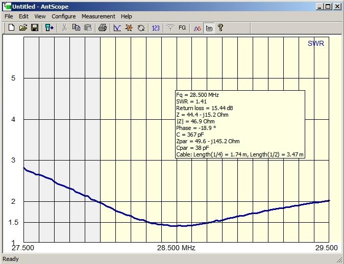 "10 Meter Phone 28500 kHz 180 Mode (Driven = 181.8"", Director = 192.8"")"